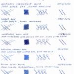 Bleus Dotpad